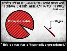 profits-vs-wages
