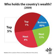 wealth-gap2