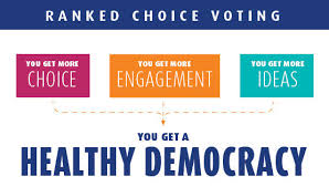 Ranked Choice Voting in Santa Fe: Approved in 2008 ...